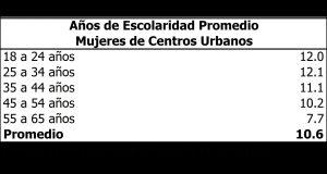 ComunidadMujer tabala-11-300x160 Opinión