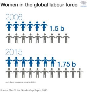 ComunidadMujer w1-284x300 Género y educación Mujer y política Mujer y trabajo Noticias Noticias destacadas