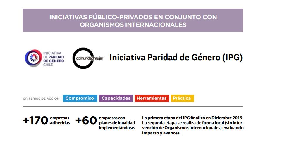 ComunidadMujer IPG Institucionales Liderazgo Noticias Noticias destacadas