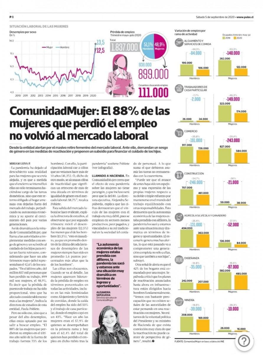 ComunidadMujer Nota-entera Institucionales Mujer y trabajo Noticias Noticias destacadas Prensa Escrita